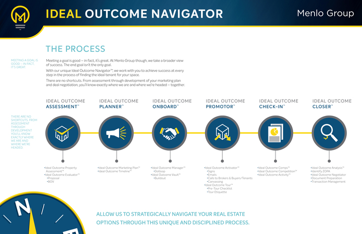ideal_outcome_navigator_sample-01_720